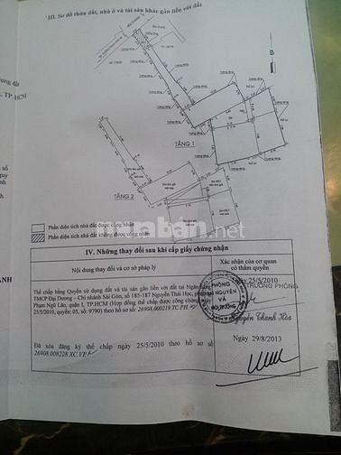 Cần tiền bán rẻ Nhà Trọ 70 căn, tổng Diện tích 350m2 ở Quận Bình Thạnh