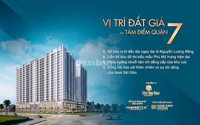 Hưng Thịnh mở bán căn hộ Q7 Boulevard 39triệu/m2, Chiết khấu 18%